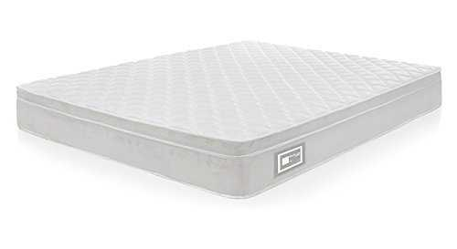 Spring mattress vs Foam mattress